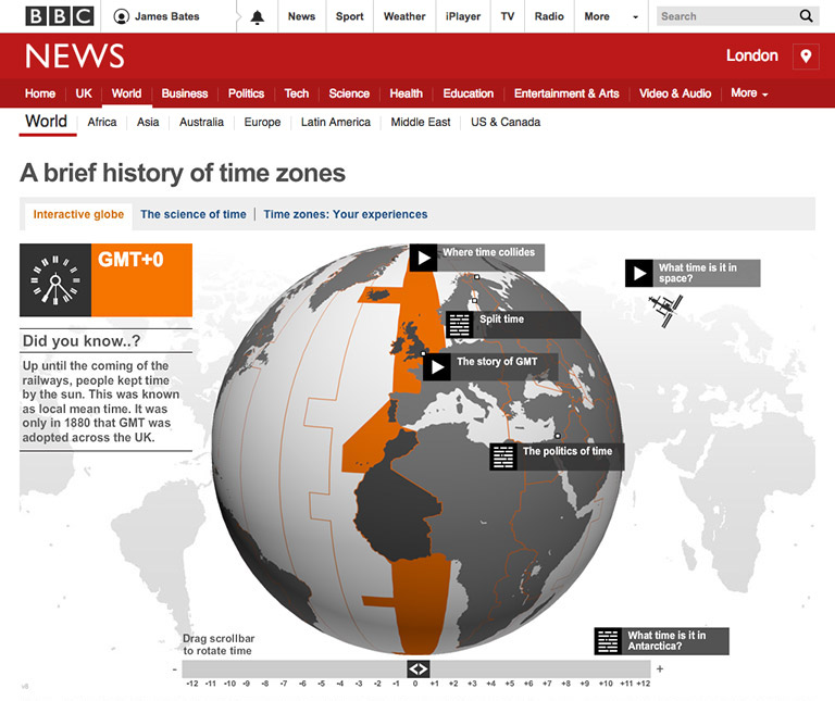 BBC: A brief history of time zones